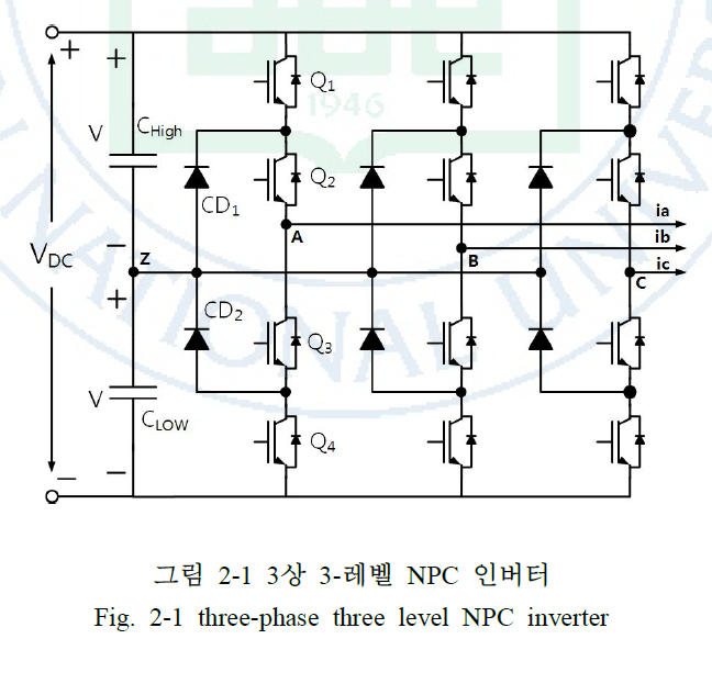 application of a three level npc inverter Solar based three-level npc inverter with advanced control capacitor balancing in most reported three-level npc inverter applications is achieved by the proper.