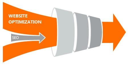 Website Conversion Optimization Services Mumbai