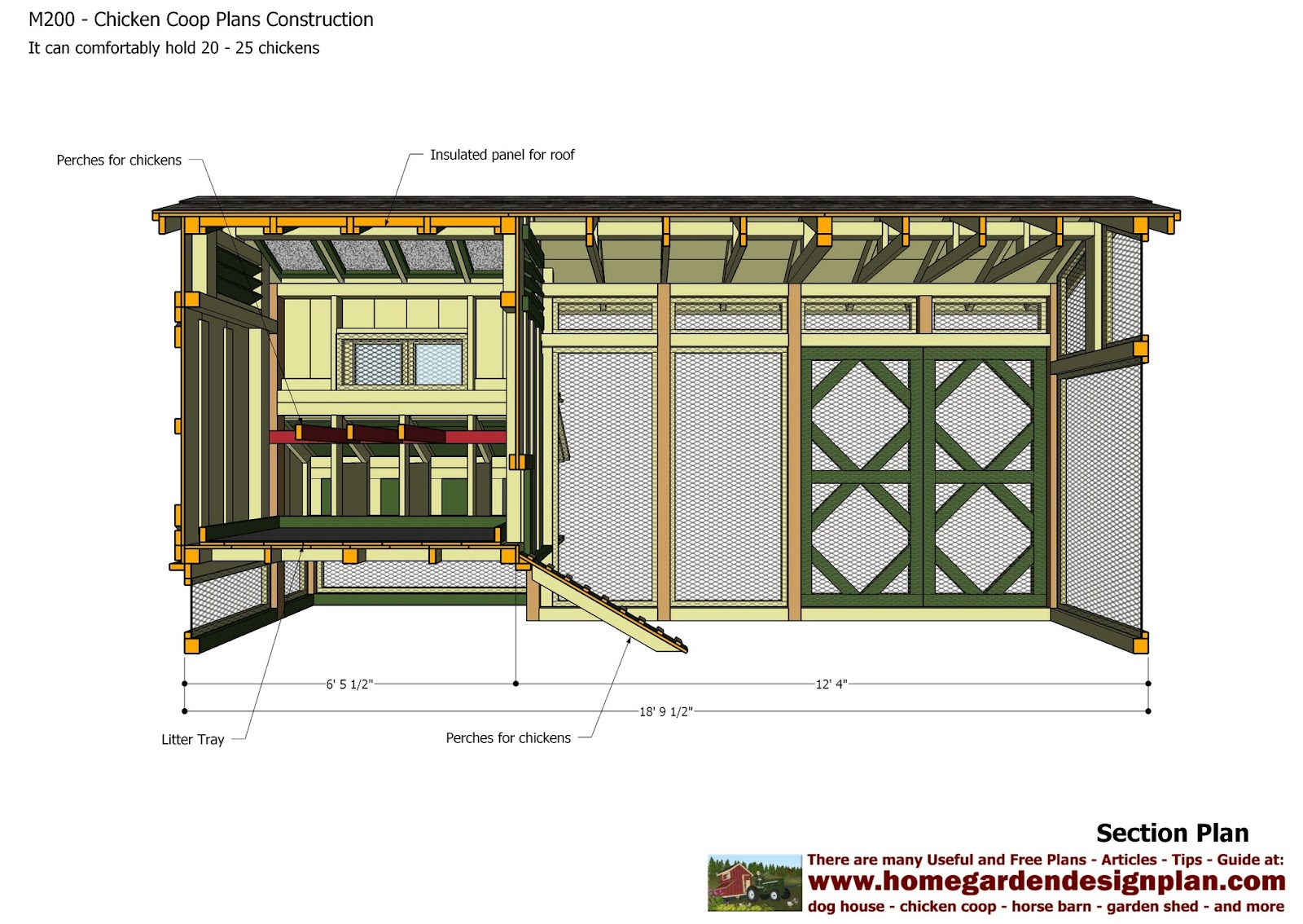 Knowing free chicken coop building instructions venpa for Free chicken coop designs plans