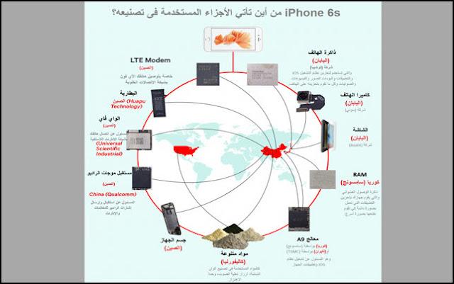 شركة آبل تصنع هواتف آيفوم image2.jpg