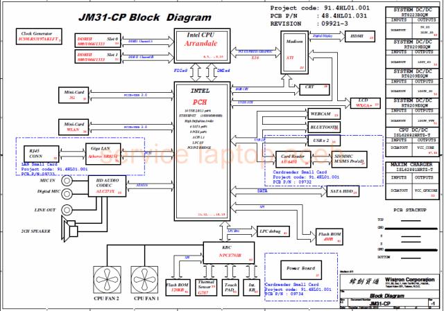 Download Wiring Diagram Avanza : Download skema wiring diagram kelistrikan mobil otomotrip