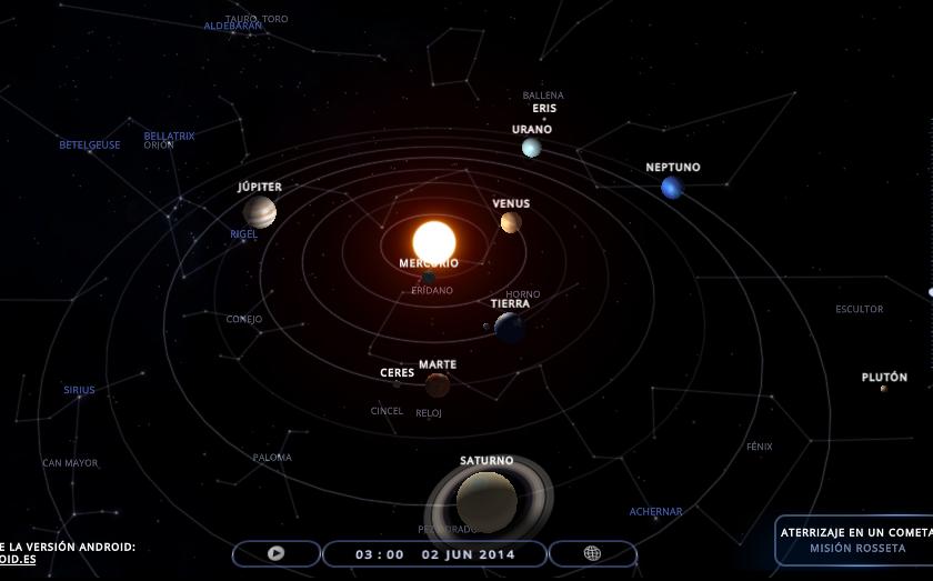 Kikka Guia Para Ver Planetas Visibles De Junio 2014