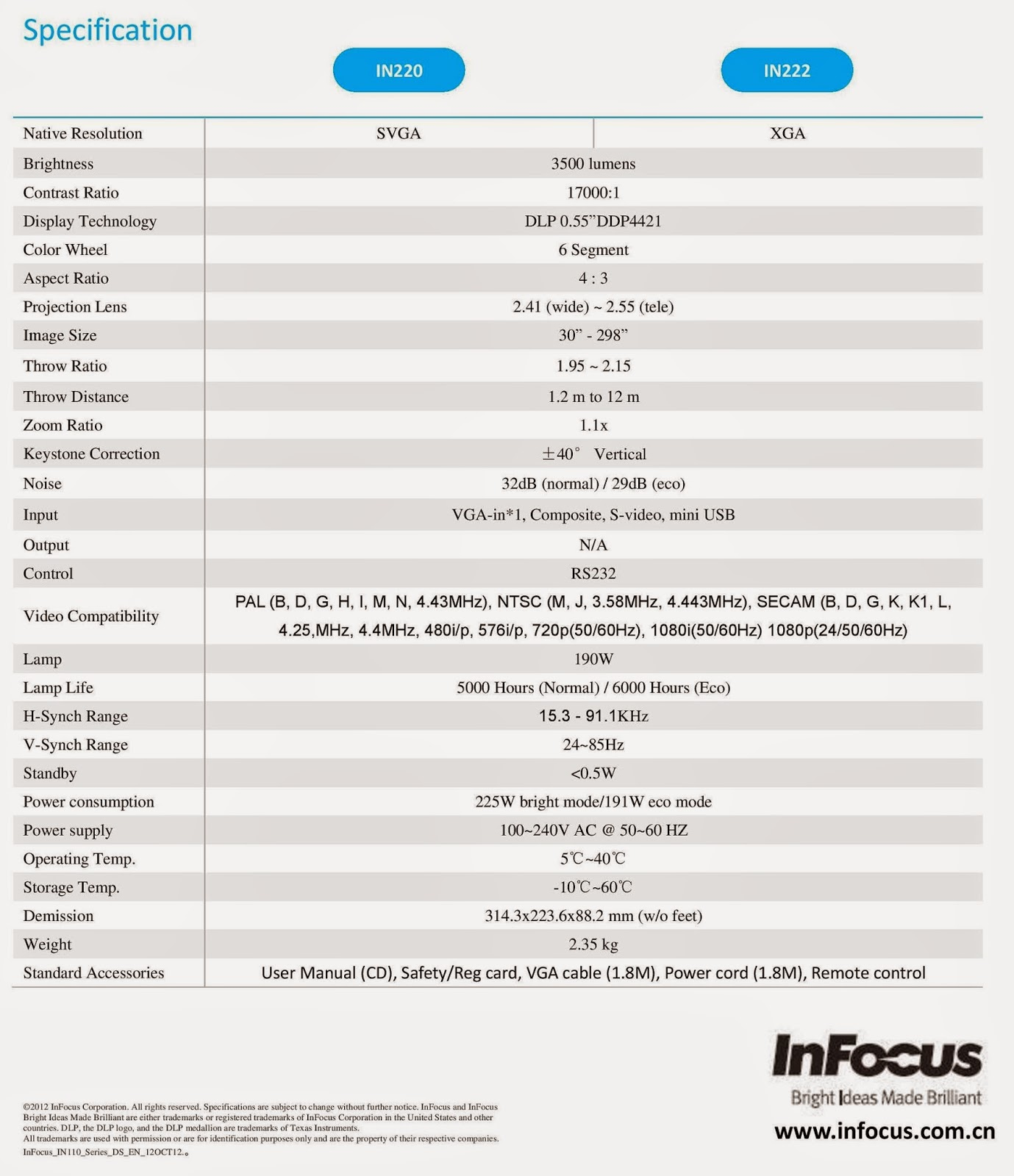Infocus In222 Projector Simple Unbelievable Low Price Super Stable Cus In220 Cooling And Dusty Proof Systems Series Products Have Longer Life Time Default Free Performance Which Lower Down Keeping Operating Cost