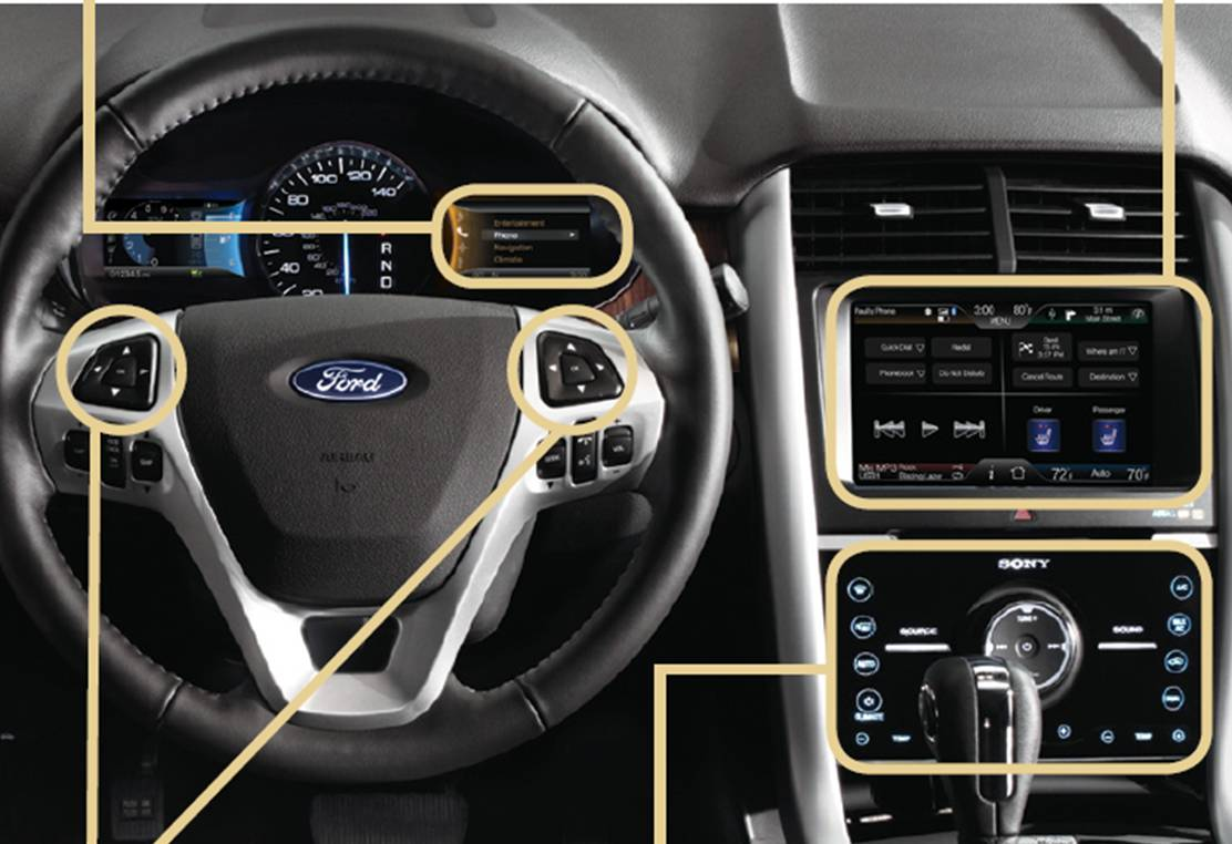 Because Of Feedback From Existing Ford Owners Whose Vehicles Have Myford Touch Ford Is Enhancing Their Premiere Technology An Update Is Coming Out For