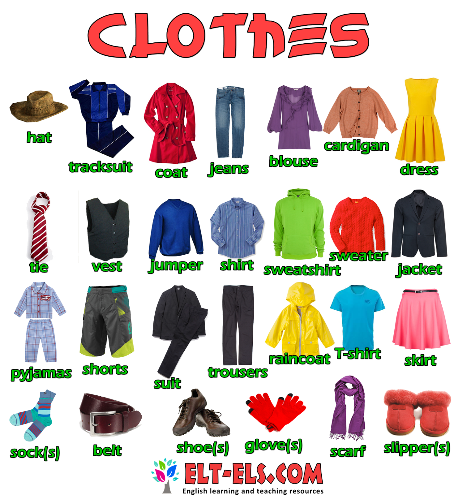 Clothes on Present Perfect Passive Voice Worksheet
