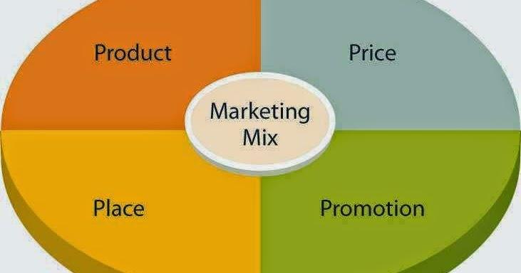 Hanya Skripsi Tebaik 199 Contoh Judul Skripsi Manajemen Pemasaran