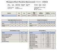 Managers Short Duration Government fund