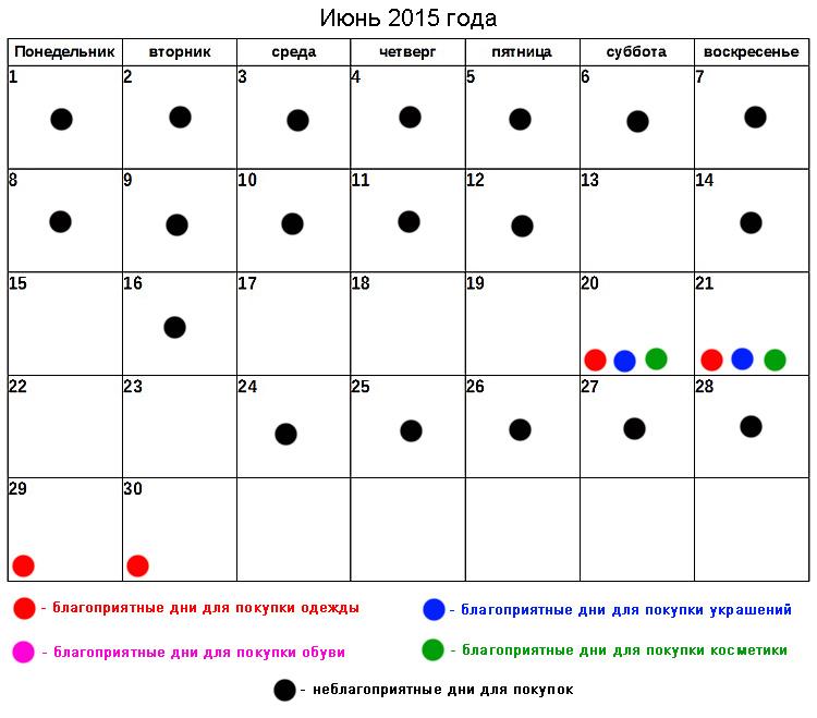 День для покупок по лунному календарю