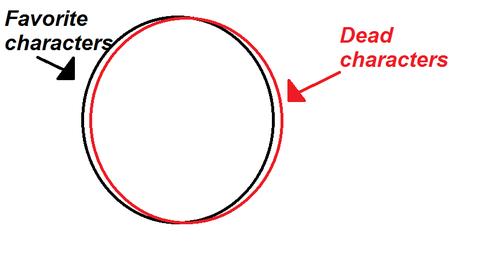 Mindig a kedvenc szereplők halnak meg  - Deszy könyvajánlója 6fca86e006