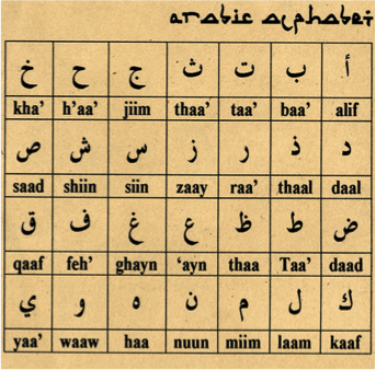 · The Arabic scriptsdates from 4 th century A.D. This ...