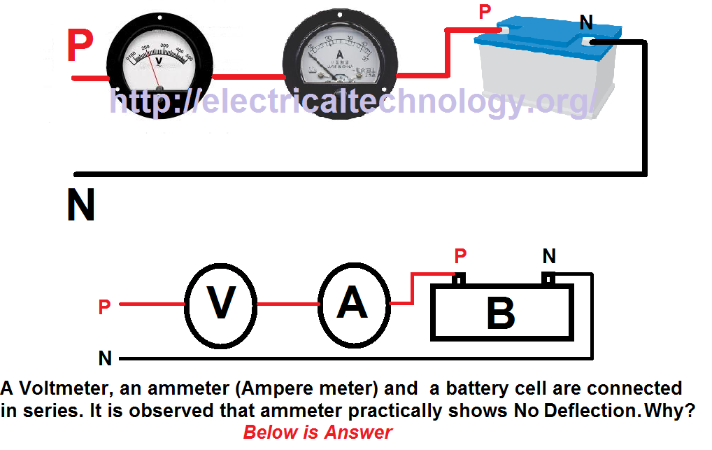 A Voltmeter An Ammeter Ampere Meter And A Battery Cell Are Connected In Series It Is Observed That Ammeter Practically Shows No Deflection Why on Ammeter Shunt Wiring Diagram