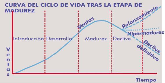 primer ciclo con esteroides