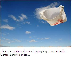 Plastic bags greenhouse gas emissions - Progressive Charlestown Blowin In The Wind