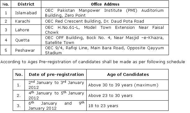 EPS-TOPIK CBT Test Schedule in Pakistan
