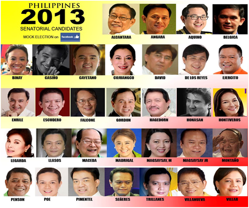 2013 Philippine National and Local Elections Senatoriables List