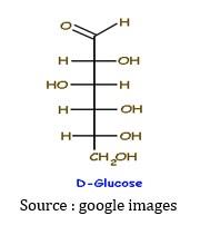 Pengertian, Struktur dan Fungsi Karbohidrat