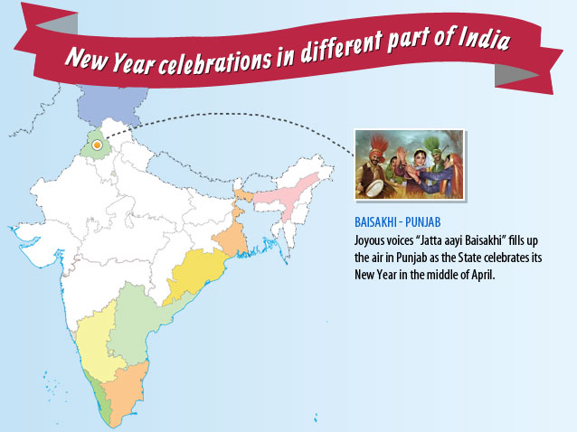 New Year Celebrations in Punjab, India