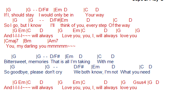 TalkingChord.com: Whitney Houston - I Will Always Love You (Chords)