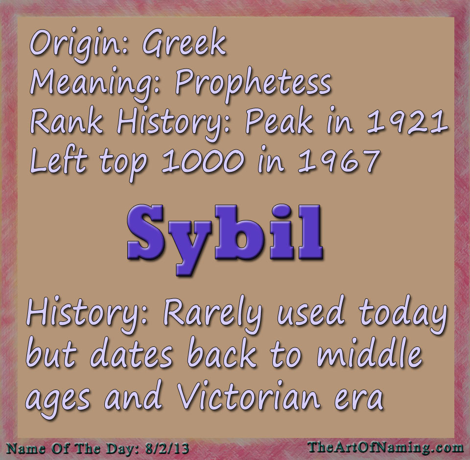 The art of naming august 2013 sybil was not originally a name but an ancient greek word for a woman who claimed the ability to foresee that which most people could not negle Image collections