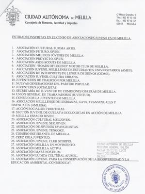 censo de asociaciones juveniles melilla