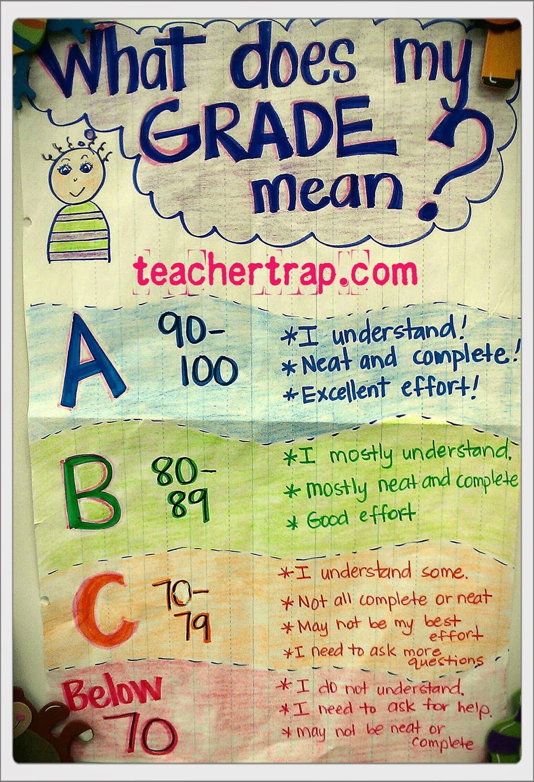 Scale Up Classroom Design And Use Can Facilitate Learning ~ Shades of grades teacher trap