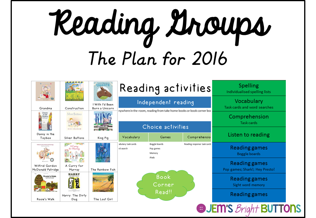 Reading groups my plan for 2016 australian teachers for How to read a foundation plan