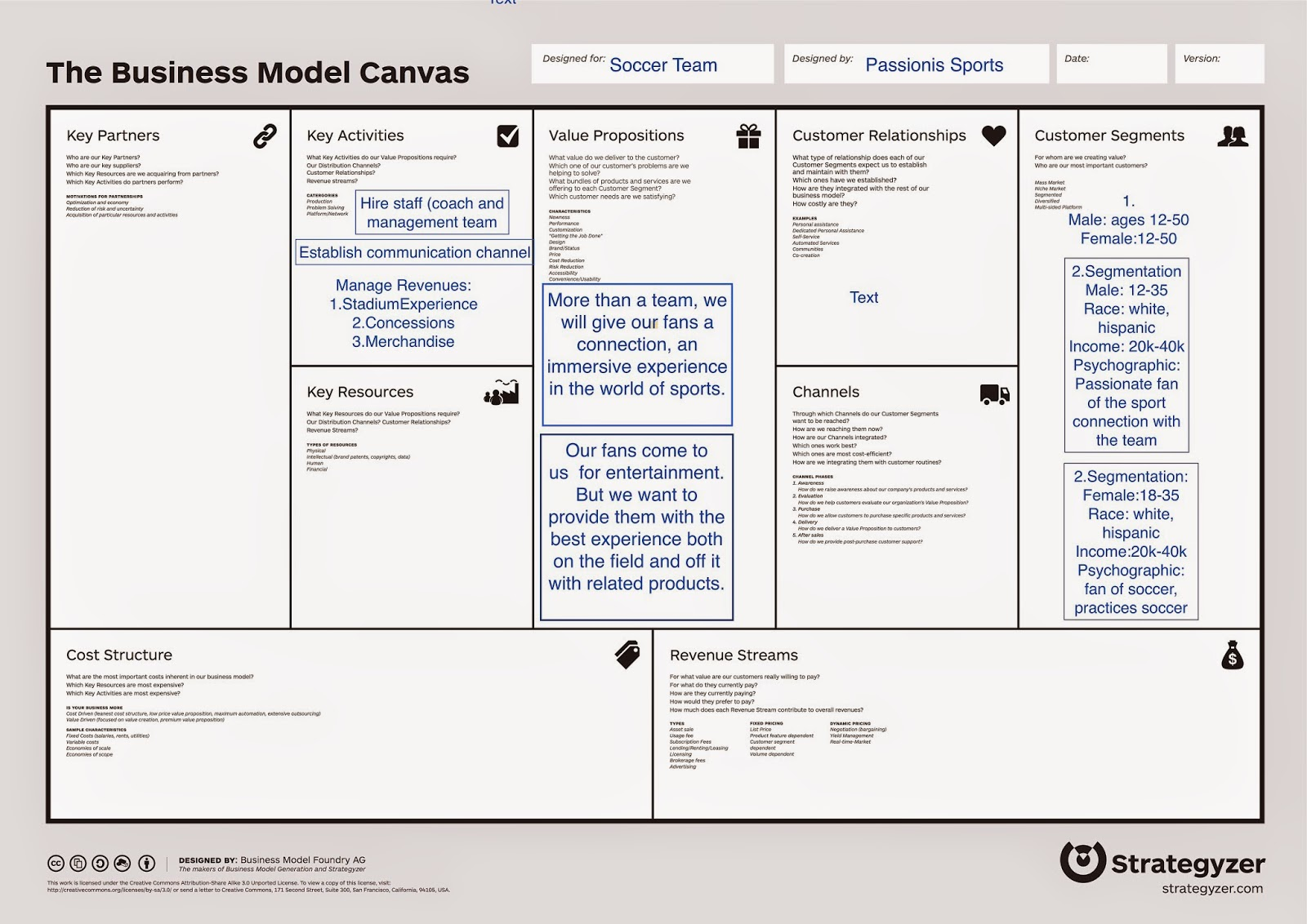 This Are Just Some Of The Example Of Key Activities We Could Have, The  Canvas Provides A Very Visual Tool To Understand And Manage All Of These  Aspects.
