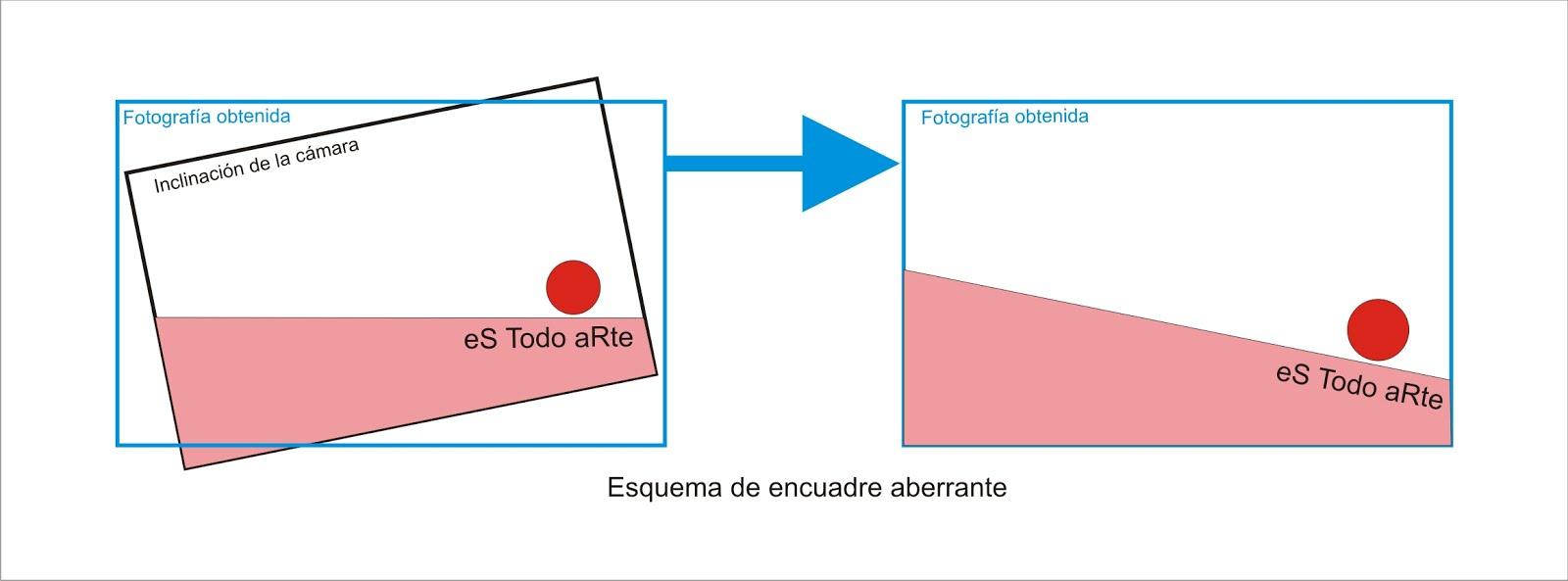 Atractivo Diseño De La Cubierta Encuadre Galería - Ideas ...