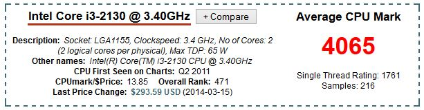 Hasil_Benchmark_Intel_Core_i3-2130