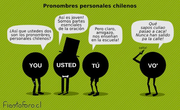 los pronombres personales chilenos «tú», «usted» y «vo» están conversando con el pronombre gringo «you».