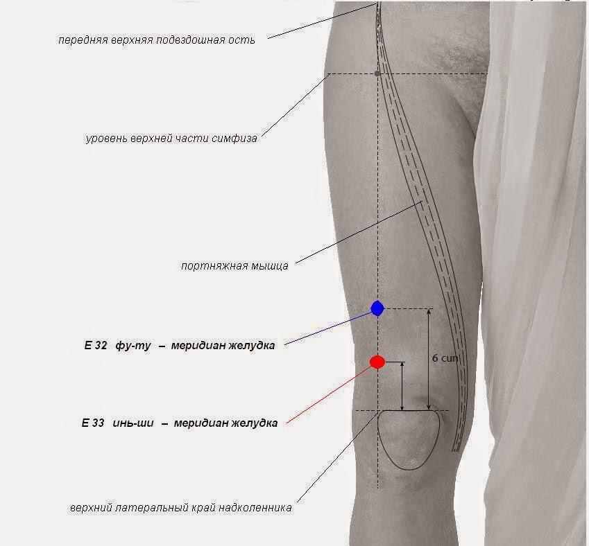 Острый приступ остеохондроз шейного отдела