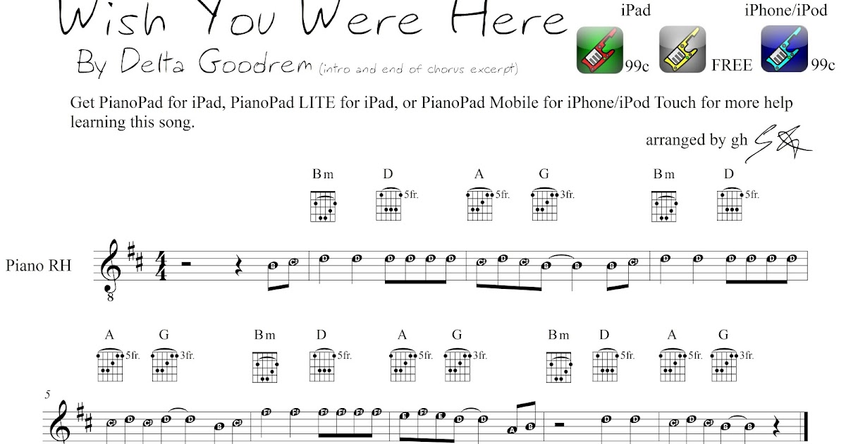 Pianopad Upload Community This Song Titled Wish You Were Here By