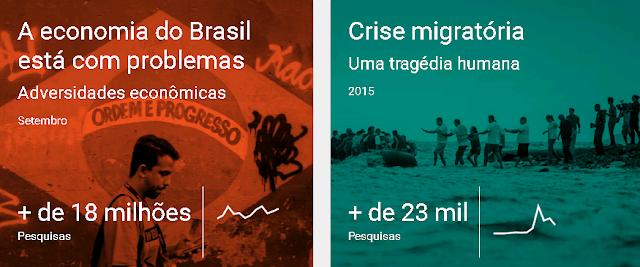 Crise migratoria na Europa e economica no Brasil são destaques da Google em 2015