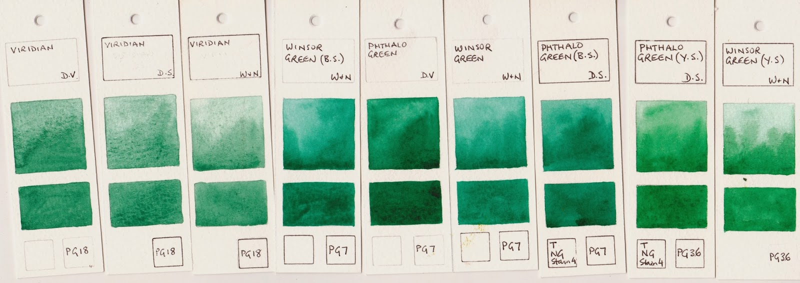 Compare Viridian Green Artist Oil Paint