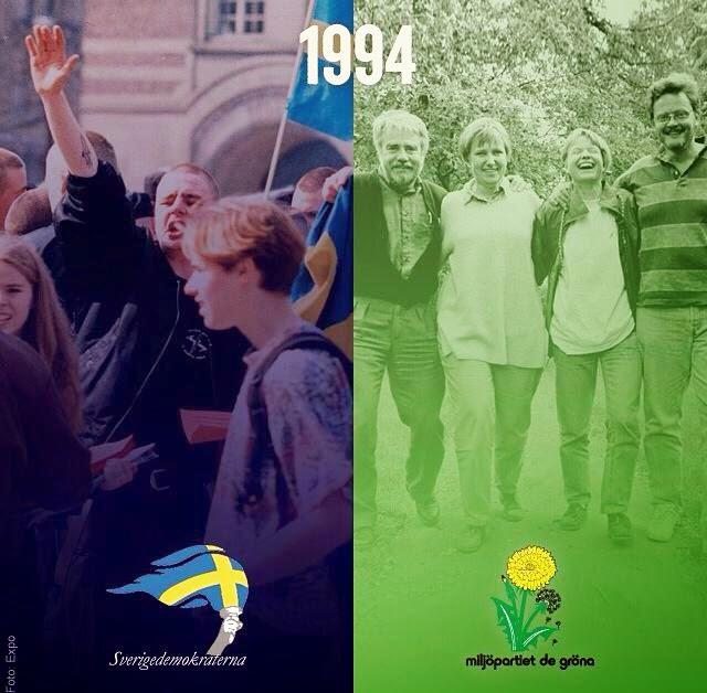 20 år senare blir ett av partierna blir Sveriges tredje största