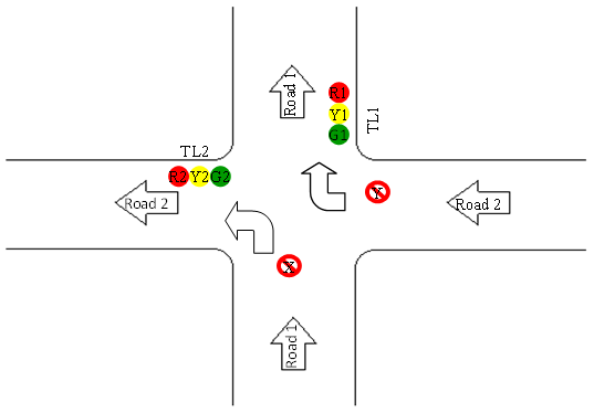 One-way Road Intersection Traffic Light A Simple Logic Design ...