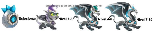 imagen del crecimiento del dragon chainmail