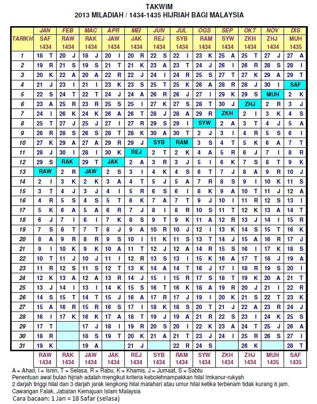 Kalendar Hijrah dan Tarikh Penting dalam Islam 2013