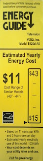 energy guide sticker for a television set displaying $11 per year