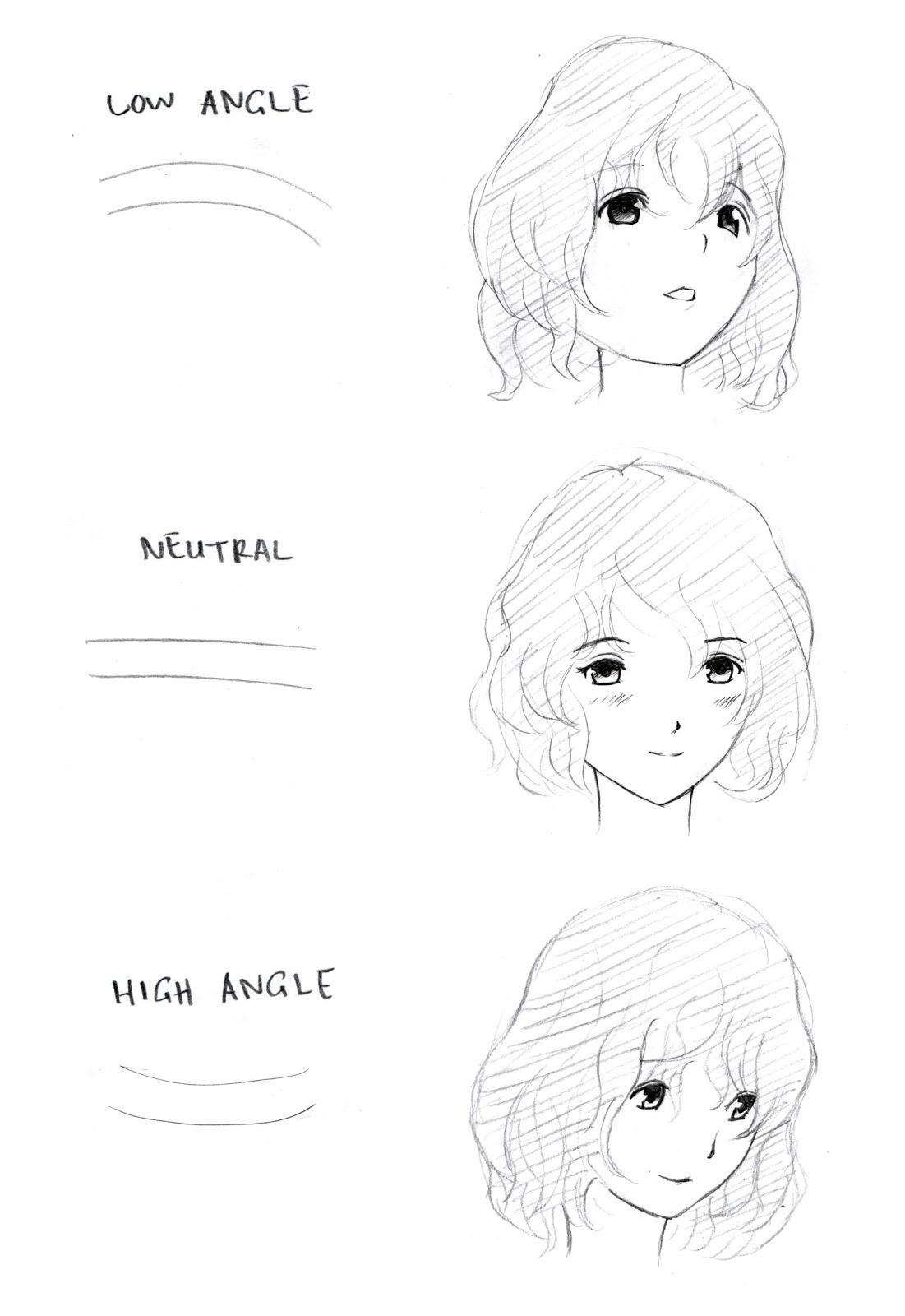JohnnyBros How To Draw Manga