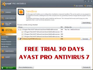 License key Avast! Antivirus Pro Full
