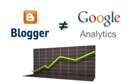 Blogger 後台文章瀏覽數與 Google Analytics 數據差別很大的原因