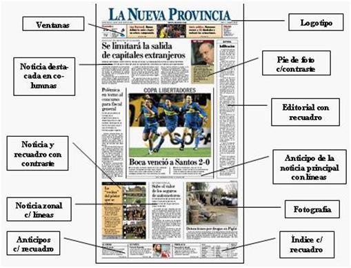 Periodico periodico for Estructura del periodico mural