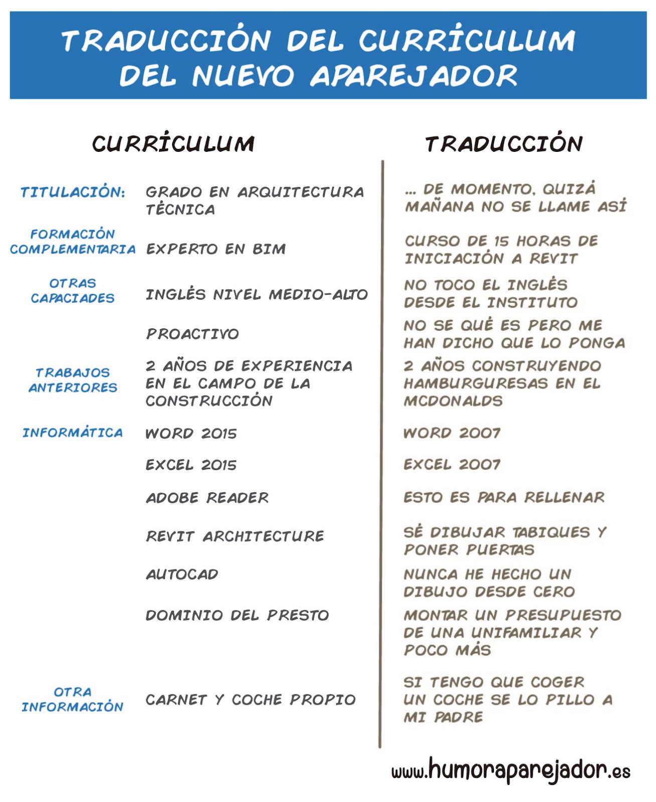 El curriculum del aparejador humor aparejador for Curriculum arquitecto