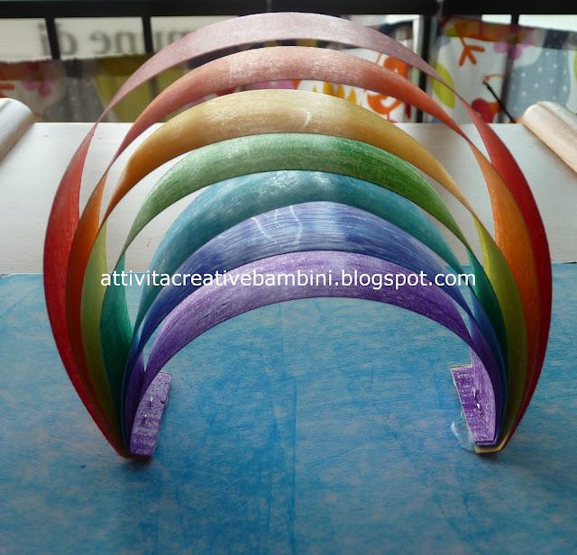 Arcobaleno for Arcobaleno da colorare per bambini