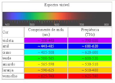 a psicologia das cores pdf