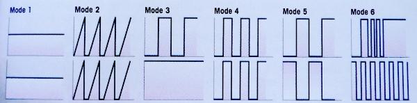 vibrationmodes