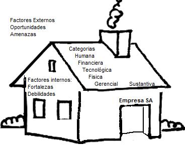 INDICE DE ENTRADAS