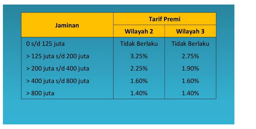 Image Result For Asuransi Aca Comprehensive