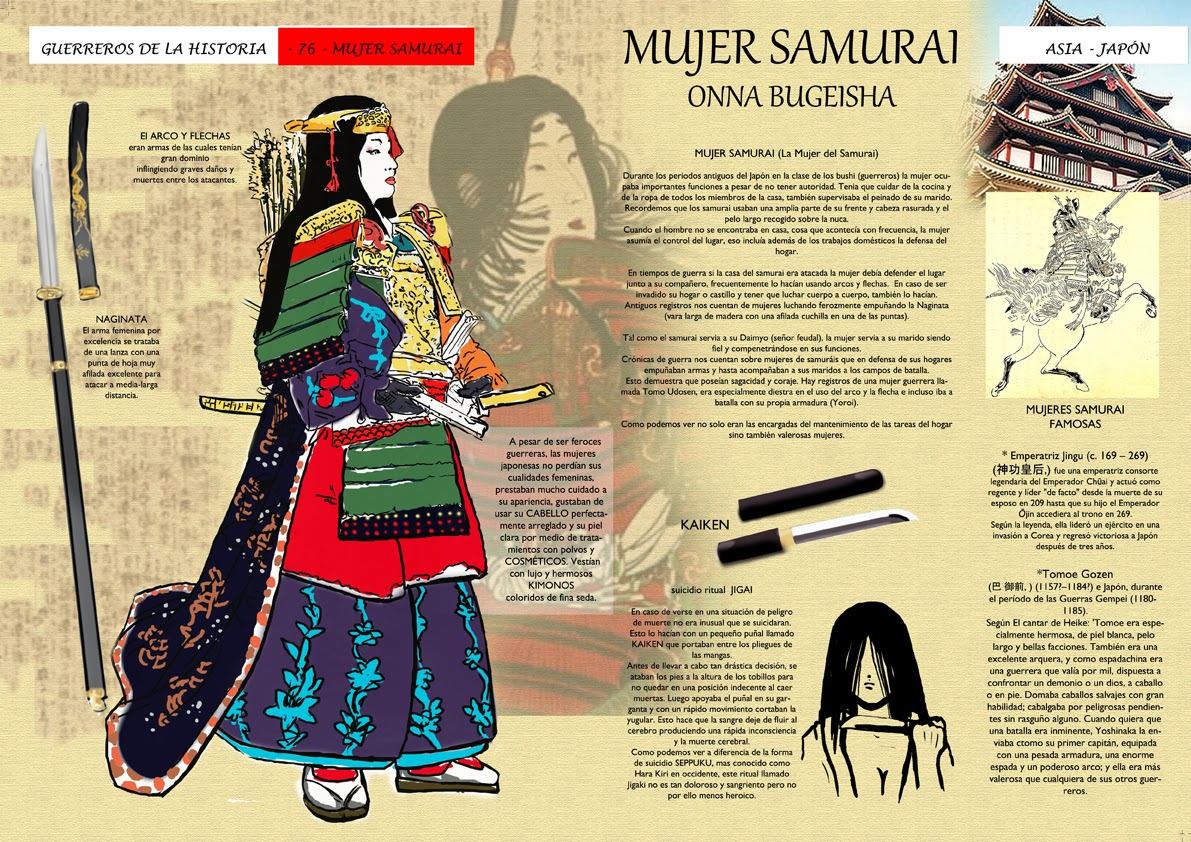 Artes Marciales, Mujer Samurai, Onna Bugeisha